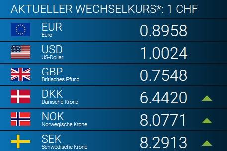 Applicazione di cambio valuta in tempo reale