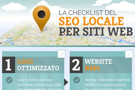 La checklist del SEO on-page per business locali