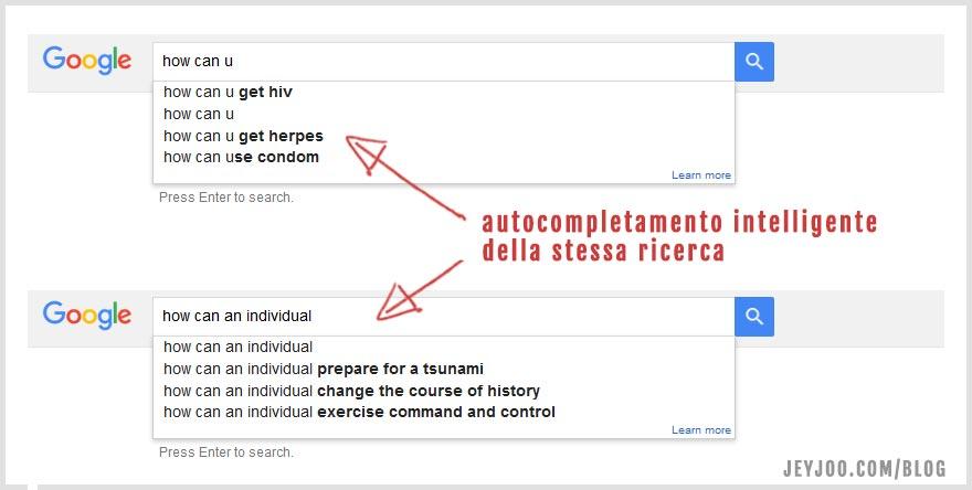 Per i motori di ricerca, la grammatica è importante!