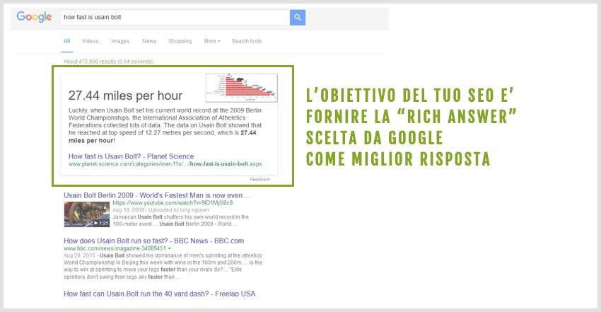 Featured Snippet - la risposta migliore scelta da Google