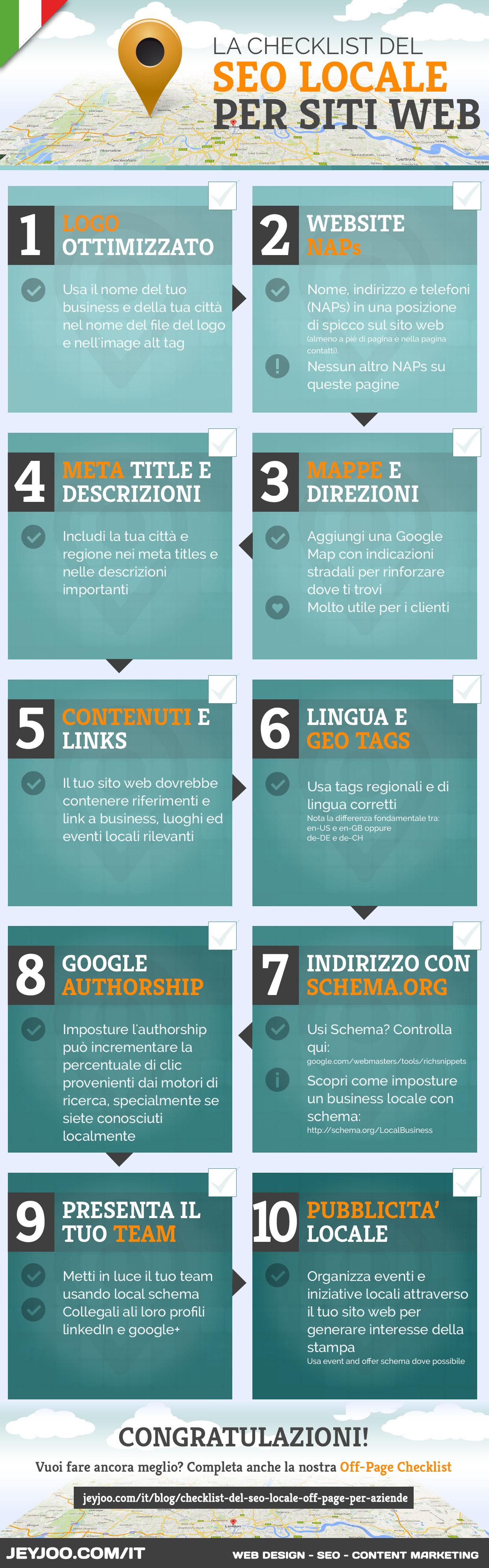 La Checklist del SEO On-Page per siti web di Business Locali